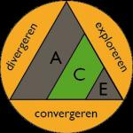 ACE combineren 72